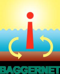 Aankondiging Baggernetdag 'Bagger als grondstof' | donderdag 19 maart 2020 | Rotterdam